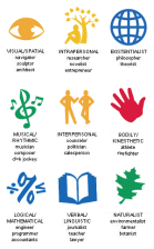 multiple-intelligences1