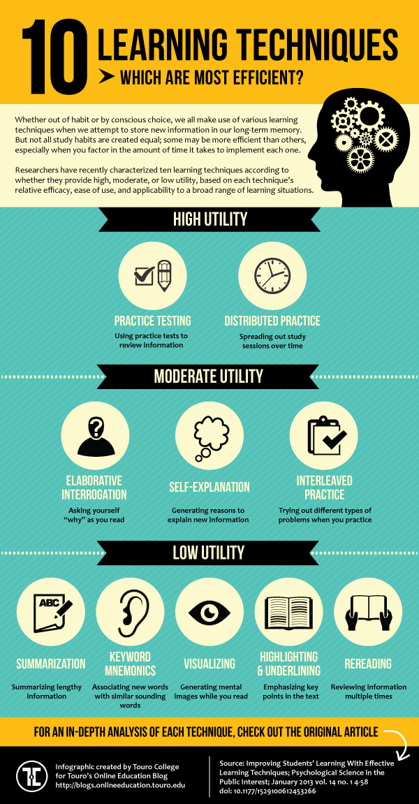 10-Learning-Techniques-infographic